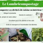 Des affiches pour présenter le lombricompostage